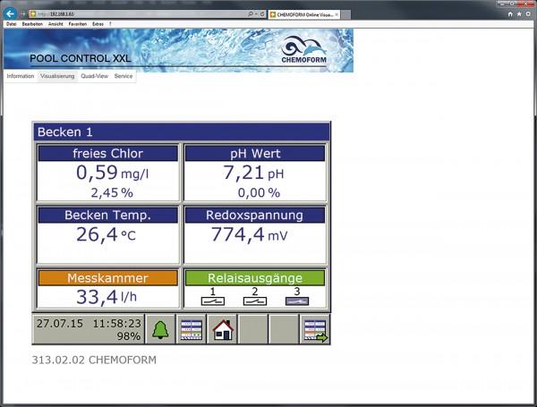 PC XXL T Ethernet-LAN-E-Mail Web Server